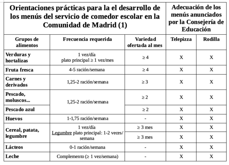 https://www.elsaltodiario.com/uploads/fotos/r1500/9c48939b/tabla1.jpg?v=63751940034