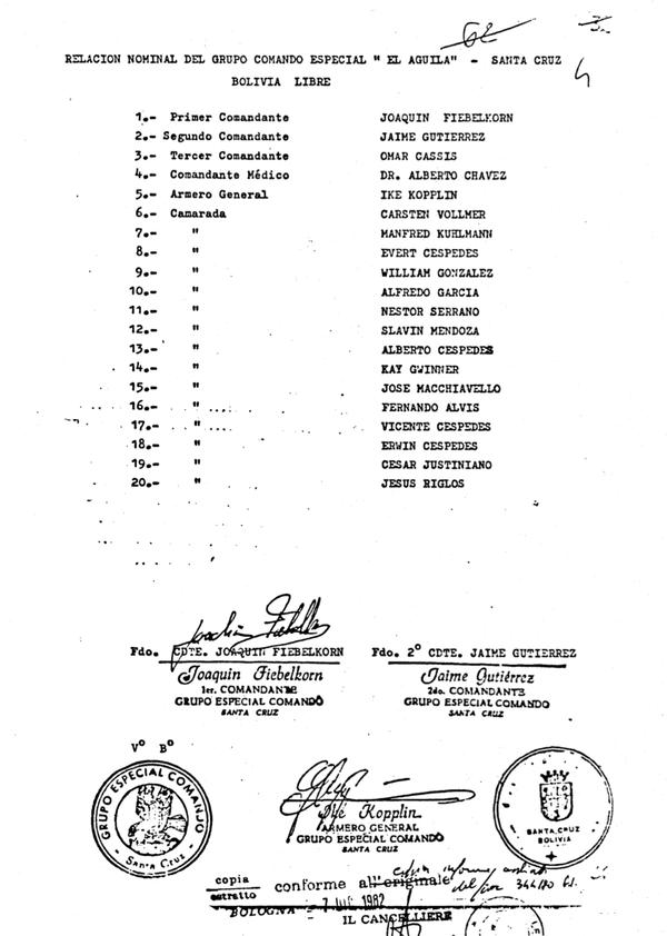 Historia de un neonazi alemán y su fortín de Alicante - Edición ...
