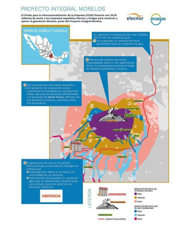 Infografía Proyecto Integral Morelos
