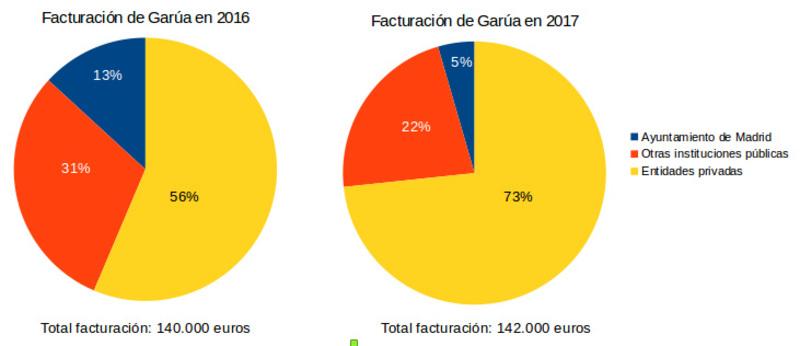 https://www.elsaltodiario.com/uploads/fotos/r800/4f1213b2/garua.jpg?v=63692482695