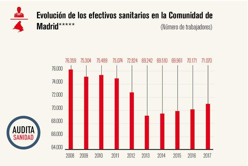 https://www.elsaltodiario.com/uploads/fotos/r800/8edc9656/6_efectivos_sanitarios.jpg?v=63761427157